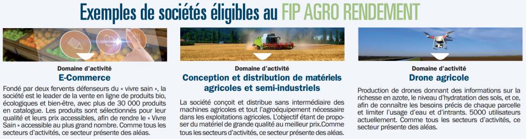 Sociétés éligibles FIP AGRO RENDEMENT